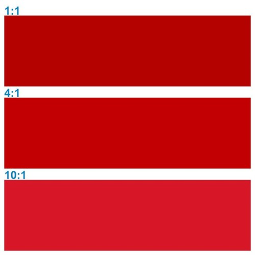 Rosco Supersat 59775 Spectrum Red 5L